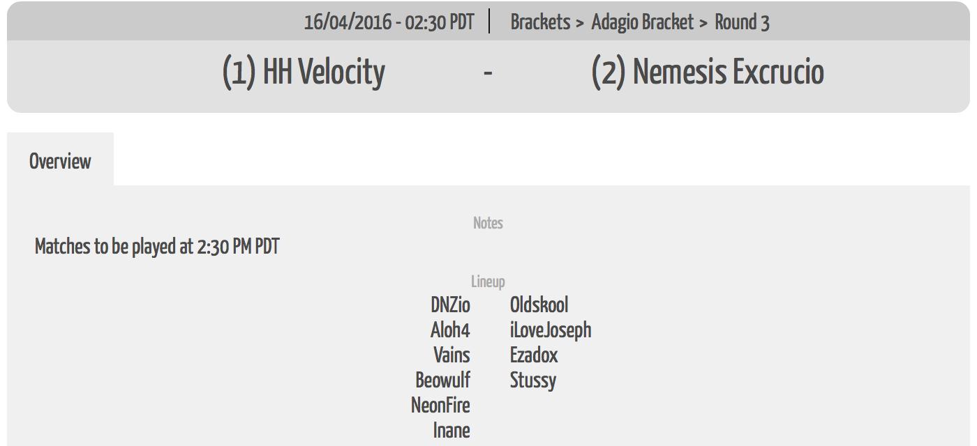 2016-04-16 Velocity vs. Excrucio