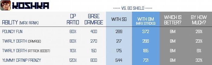 BM vs SG - koshka