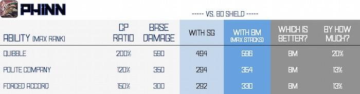BM vs SG - phinn