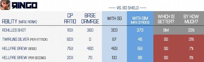 BM vs SG - ringo