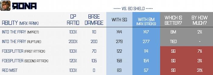 BM vs SG - rona