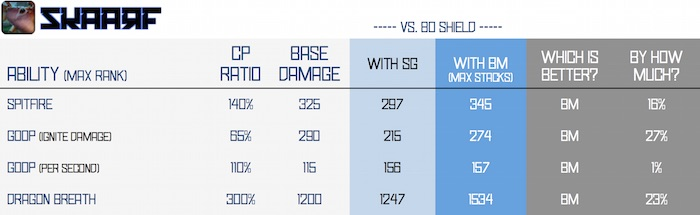 BM vs SG - skaarf