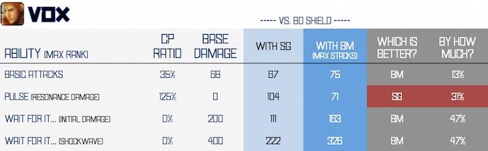 BM vs SG - vox
