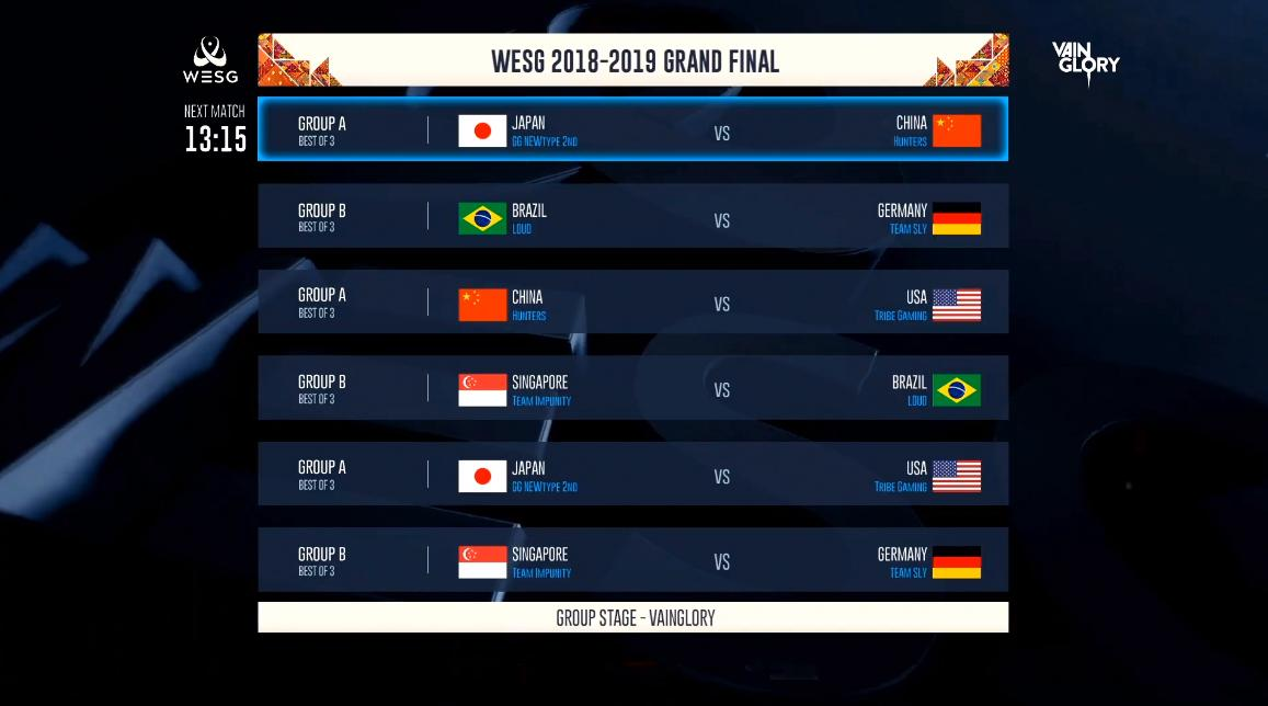 WESG Vainglory Grand Finals