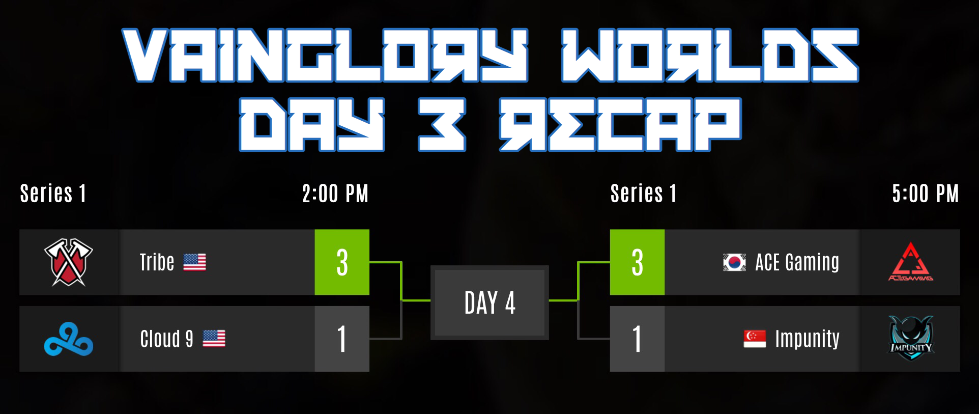 vainglory worlds 2017 day 3