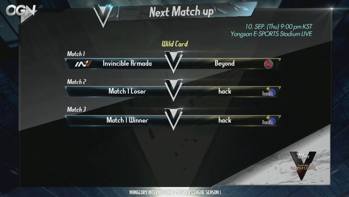 wild card match preview